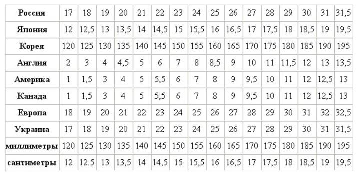 и европейской обуви размеров таблица русской