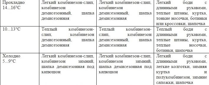 таблица межсезонье