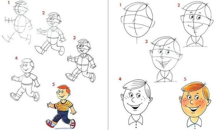 Рисунок человека в полный рост карандашом 7 класс