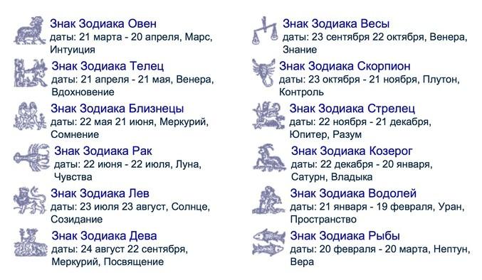Гороскоп   10 дней весы женщи