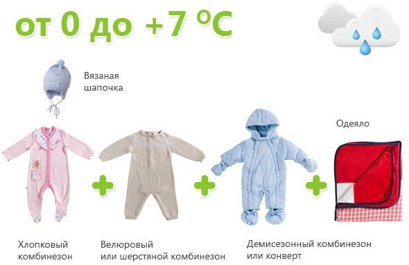 одеваем младенца весной