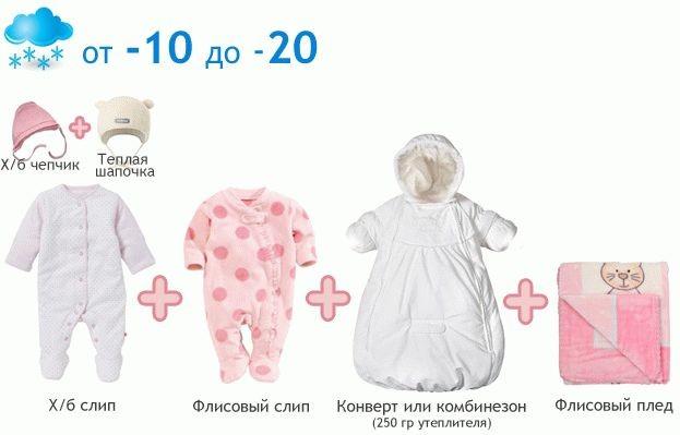 одеваем новорожденного зимой