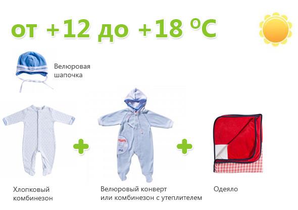 20 во что одевать детей
