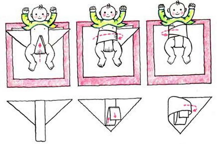 Подгузники для ребенка своими руками