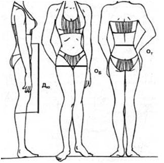 как пошить юбку в пол