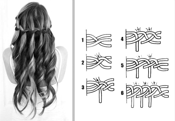 Схемы плетения косы водопад